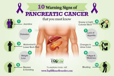 Pancreatitis Treatment - What Is Pancreatitis and How It Works tropical regions